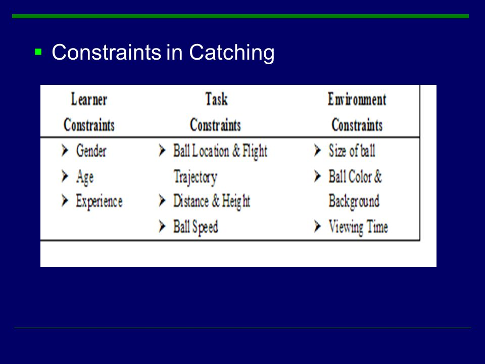 Constraints in Catching