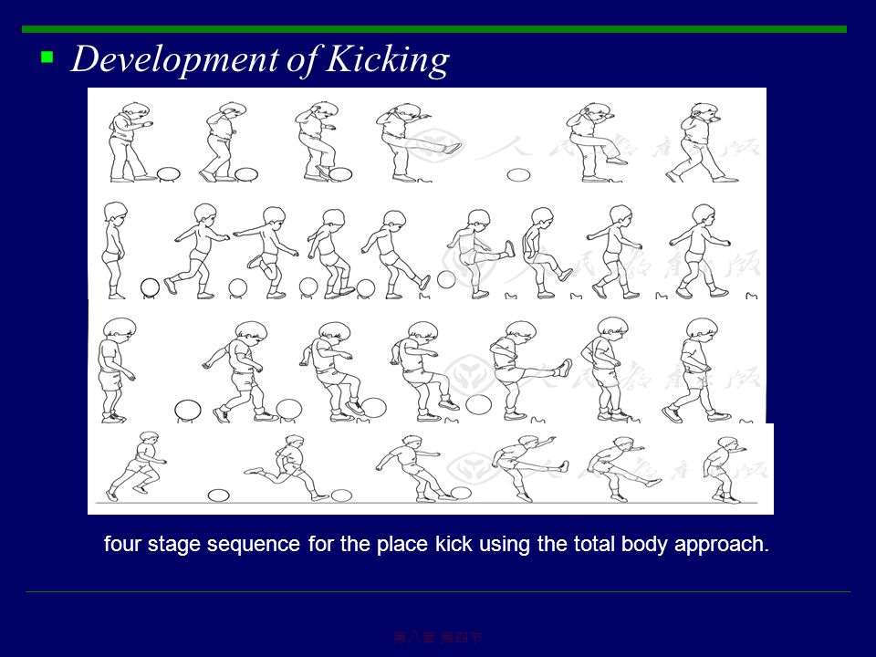 Development of Kicking
