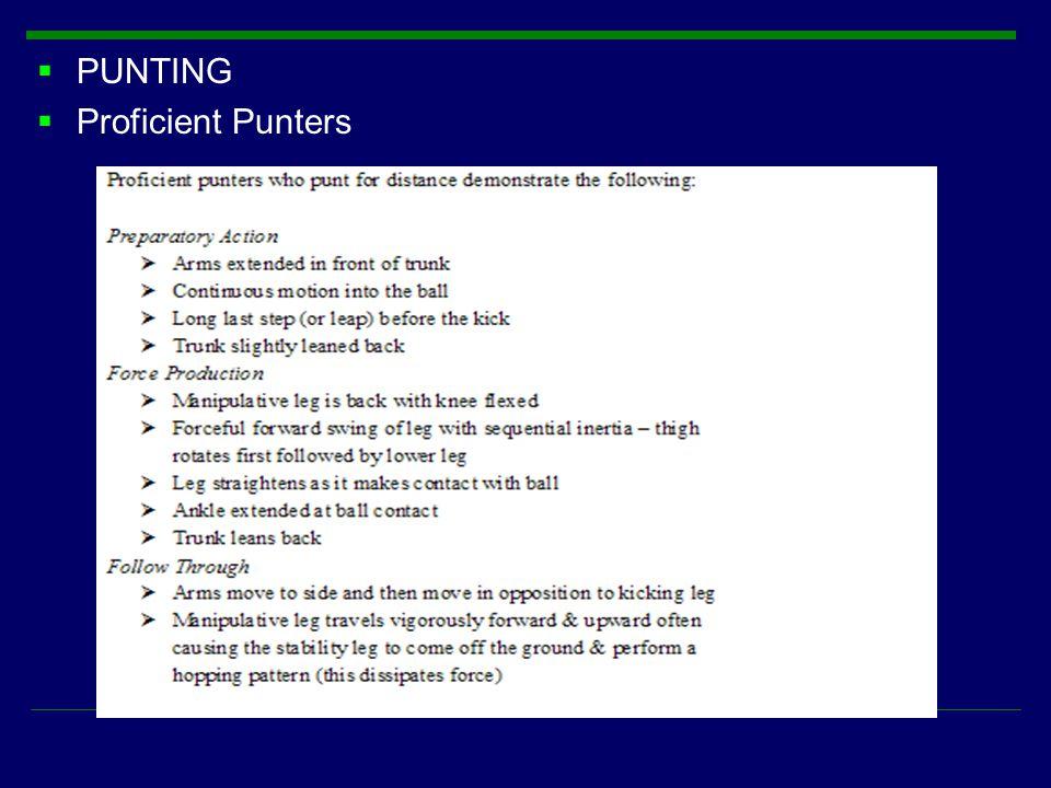 PUNTING Proficient Punters