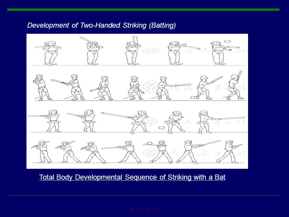 Development of Two-Handed Striking (Batting)