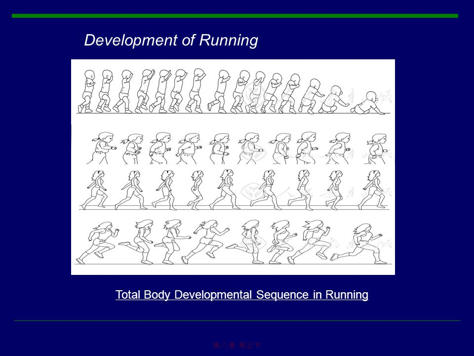 Development of Running