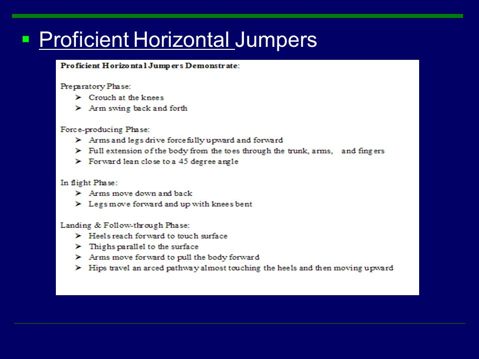 Proficient Horizontal Jumpers