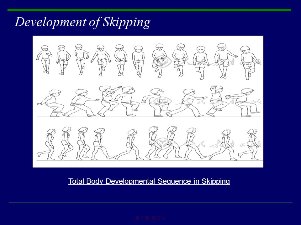 Development of Skipping