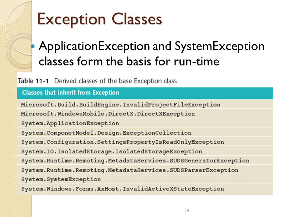 Exception Classes ApplicationException and SystemException classes form the basis for run-time exceptions.