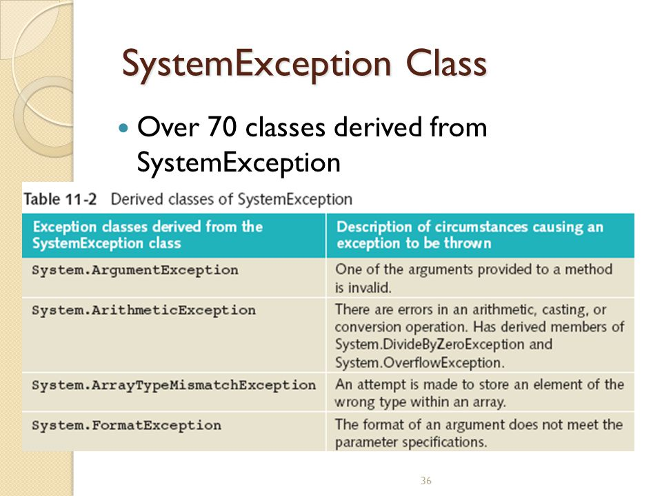 SystemException Class