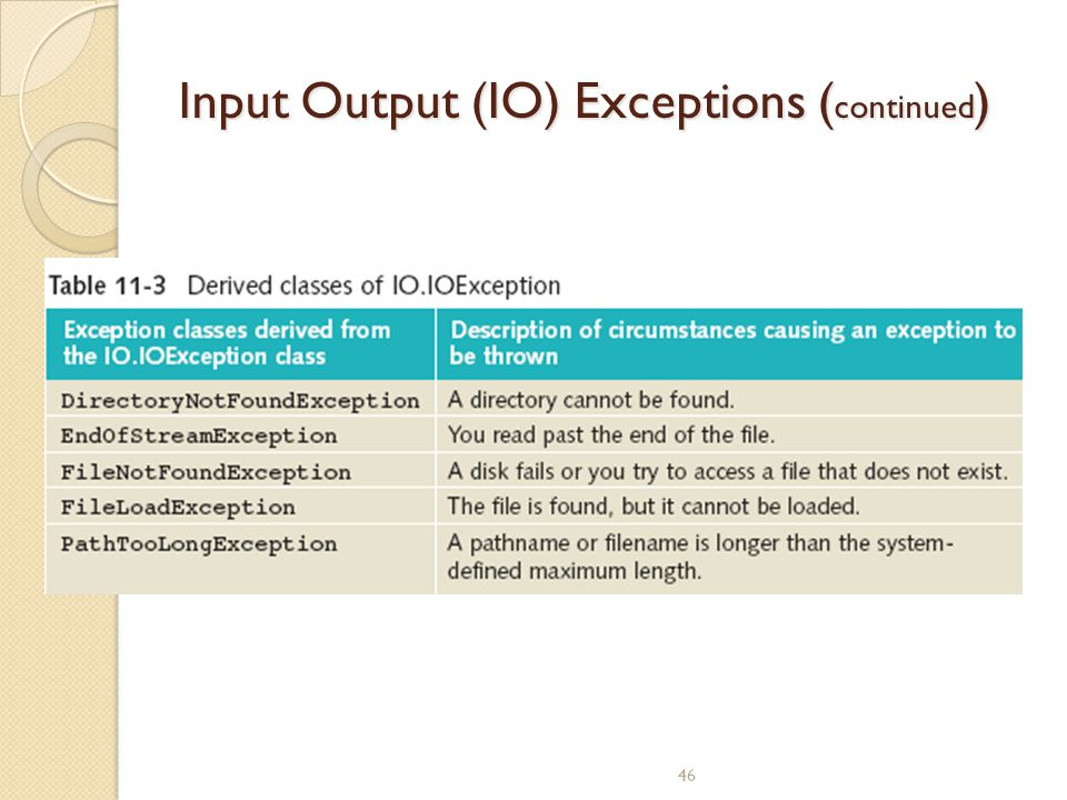 Input Output (IO) Exceptions (continued)