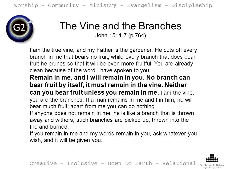 The Vine and the Branches John 15: 1-7 (p.764)
