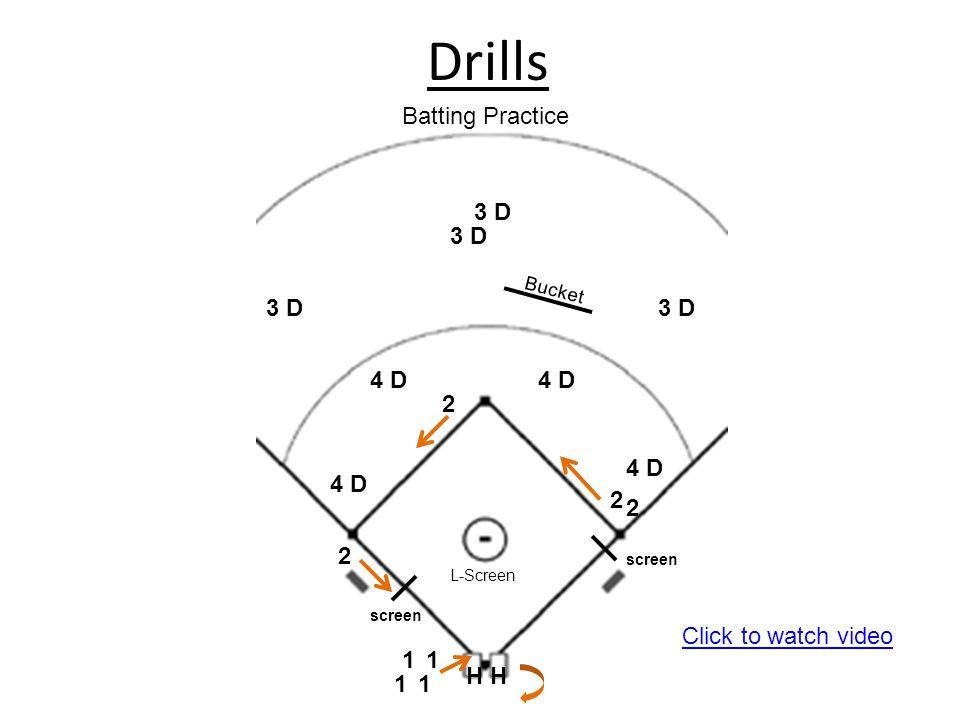Drills Batting Practice 3 D 3 D 3 D 3 D 4 D 4 D 2 4 D 4 D 2 2 2