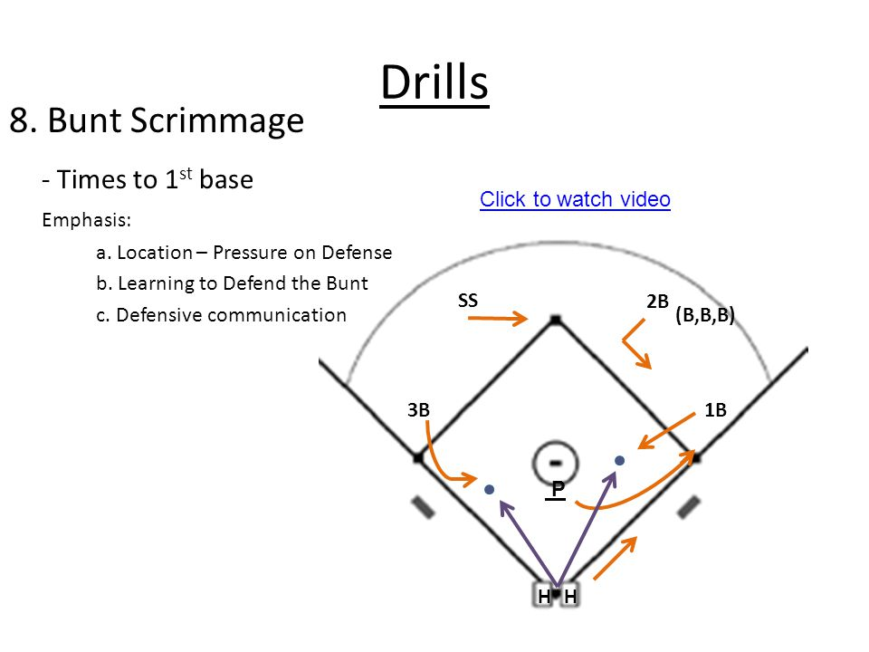 Drills 8. Bunt Scrimmage - Times to 1st base Emphasis: