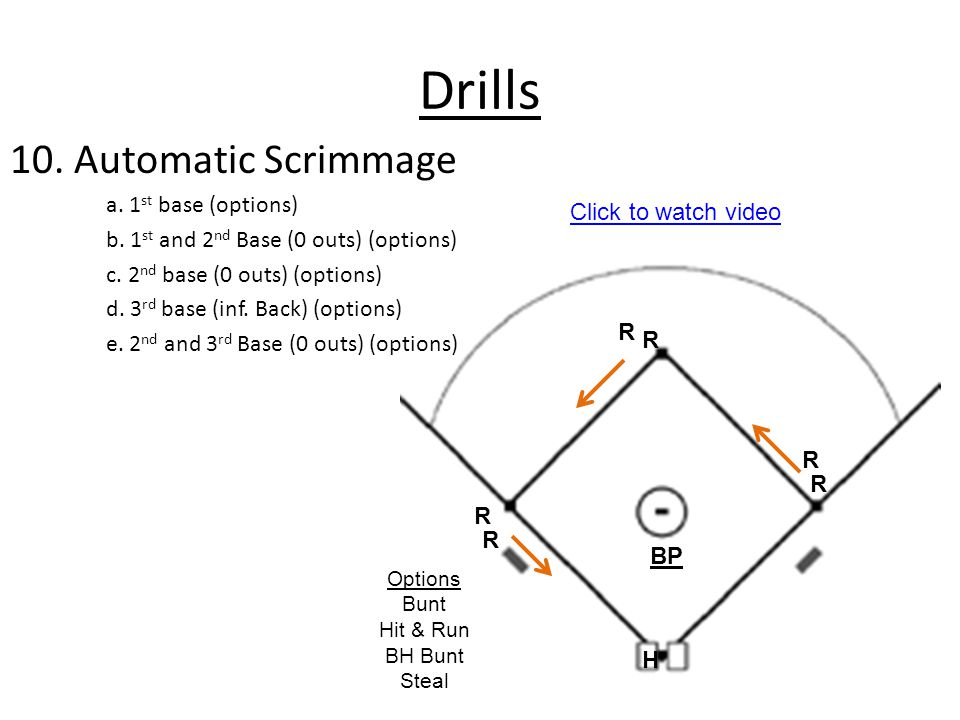 Drills 10. Automatic Scrimmage a. 1st base (options)