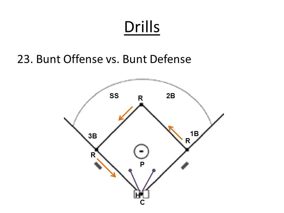 Drills 23. Bunt Offense vs. Bunt Defense SS 2B R 1B 3B R R P H C
