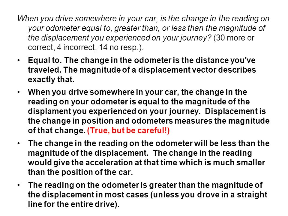 When you drive somewhere in your car, is the change in the reading on your odometer equal to, greater than, or less than the magnitude of the displacement you experienced on your journey (30 more or correct, 4 incorrect, 14 no resp.).