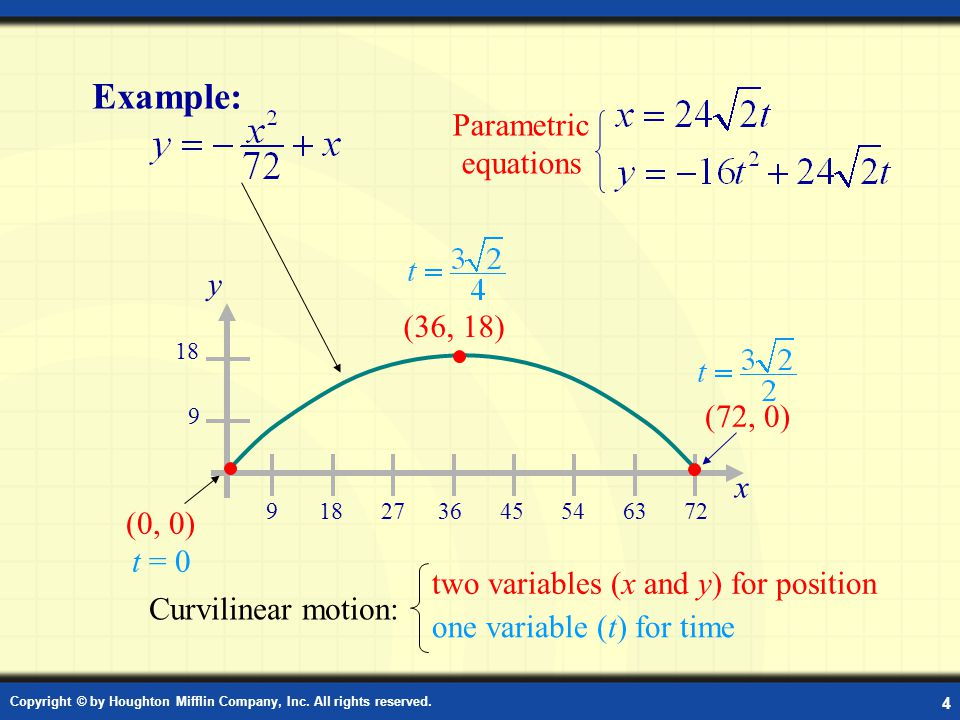 Example: Parametric Equation