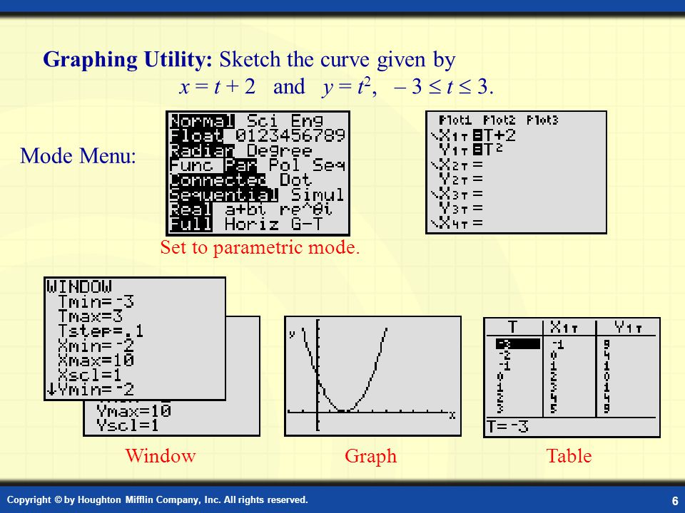Graphing Utility: Sketching a Curve Plane