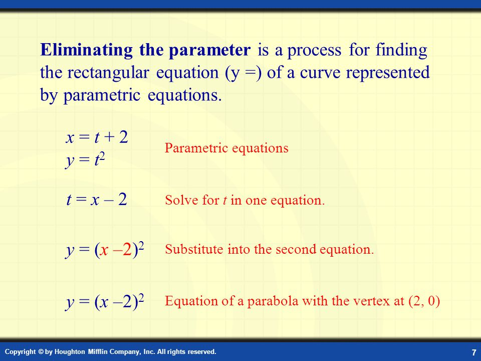 Definition: Eliminating the Parameter