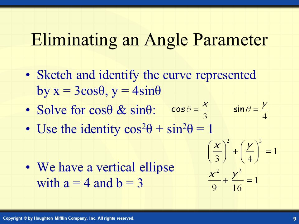 Eliminating an Angle Parameter