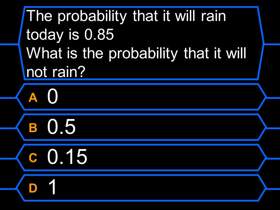 The probability that it will rain today is 0