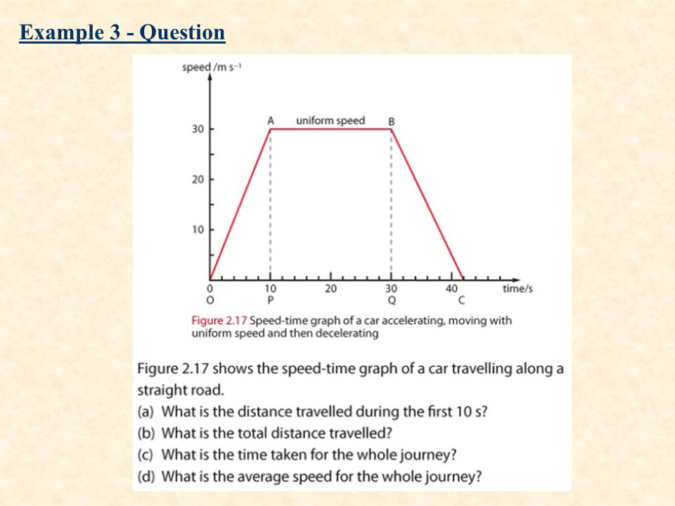Example 3 - Question