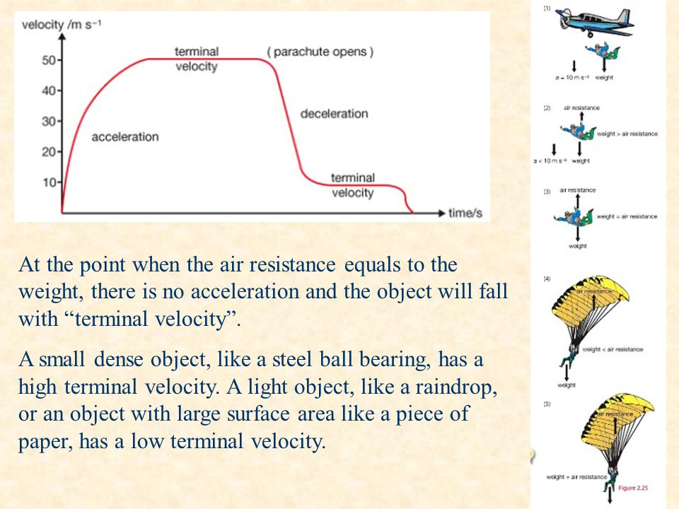At the point when the air resistance equals to the weight, there is no acceleration and the object will fall with terminal velocity .