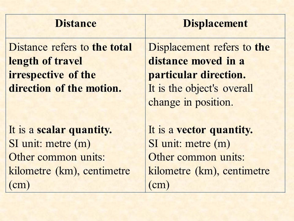 Distance Displacement. Distance refers to the total length of travel irrespective of the direction of the motion.