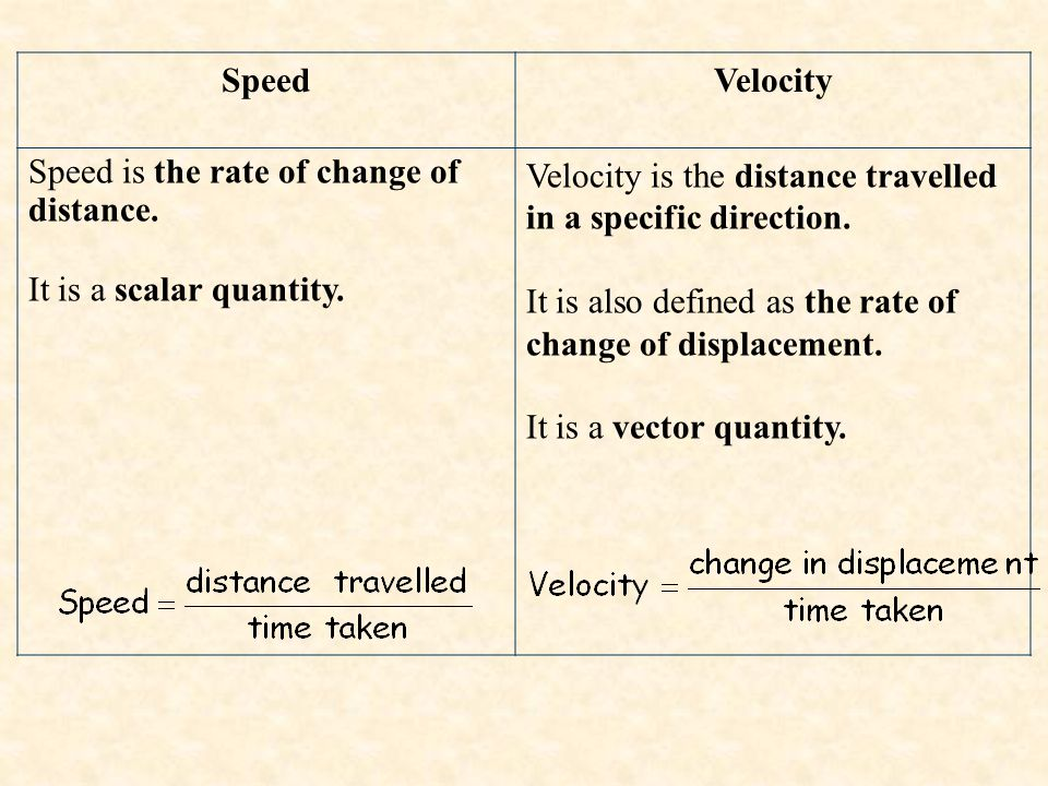 Speed Velocity. Speed is the rate of change of distance. It is a scalar quantity. Velocity is the distance travelled in a specific direction.