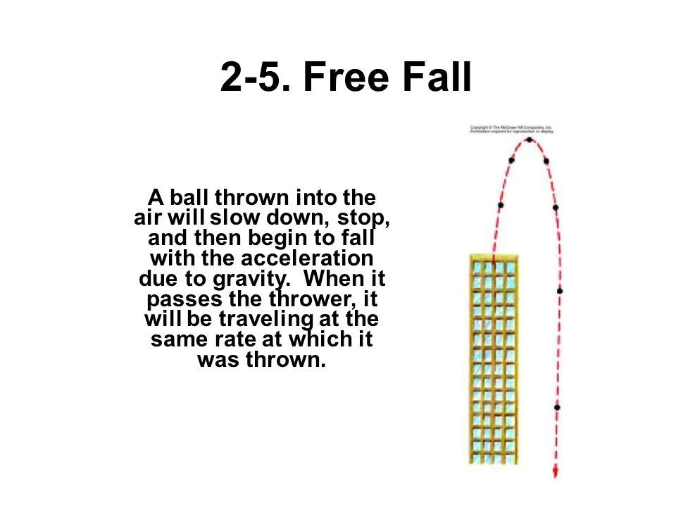 2-5. Free Fall