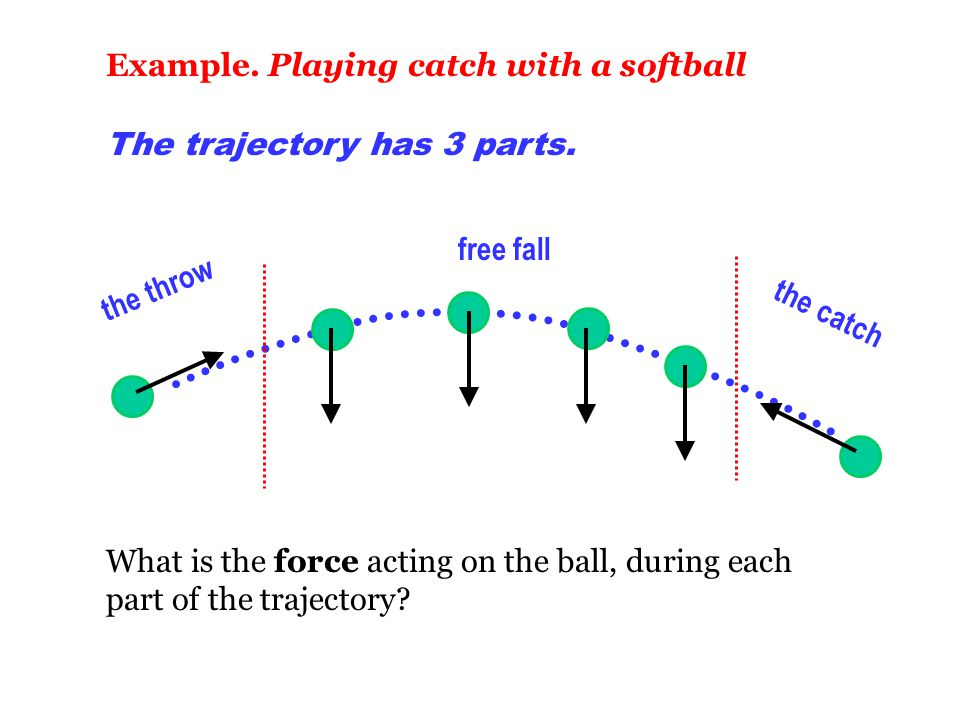 Example. Playing catch with a softball