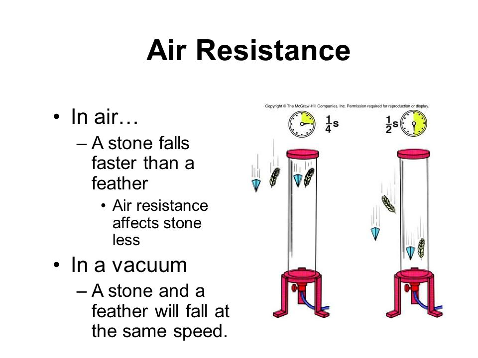 Air Resistance In air… In a vacuum A stone falls faster than a feather