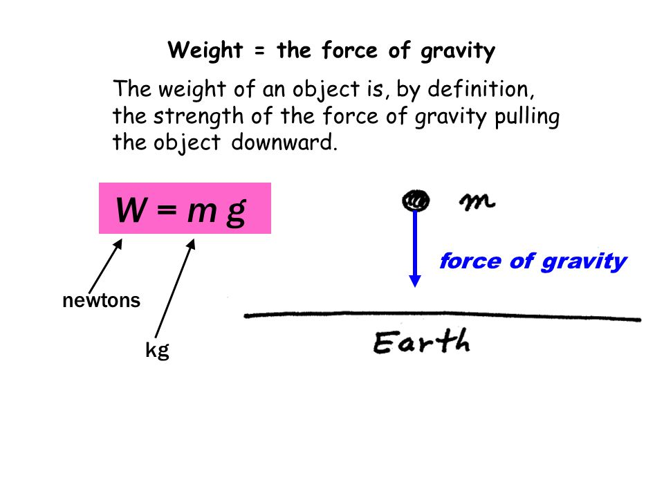 W = m g Weight = the force of gravity