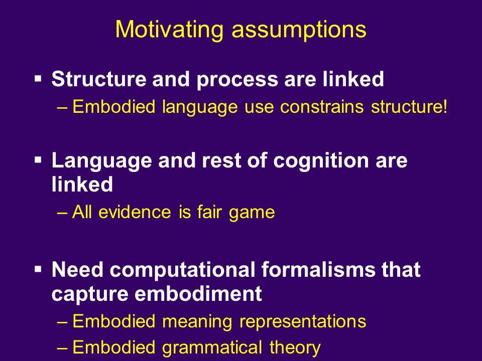Motivating assumptions