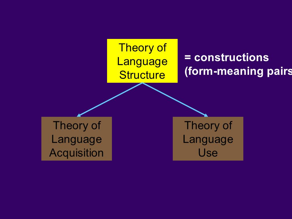 Theory of Language Structure = constructions (form-meaning pairs)