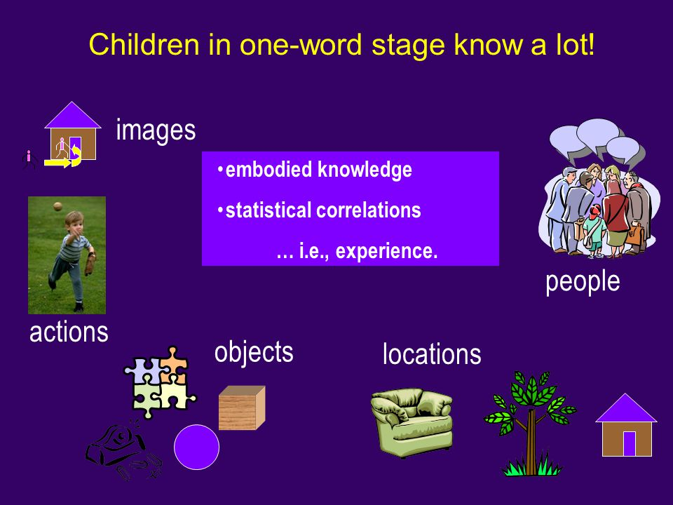Children in one-word stage know a lot!