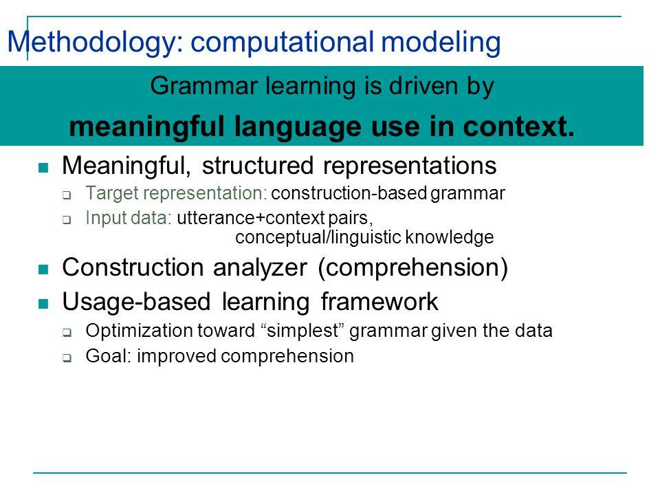 Methodology: computational modeling