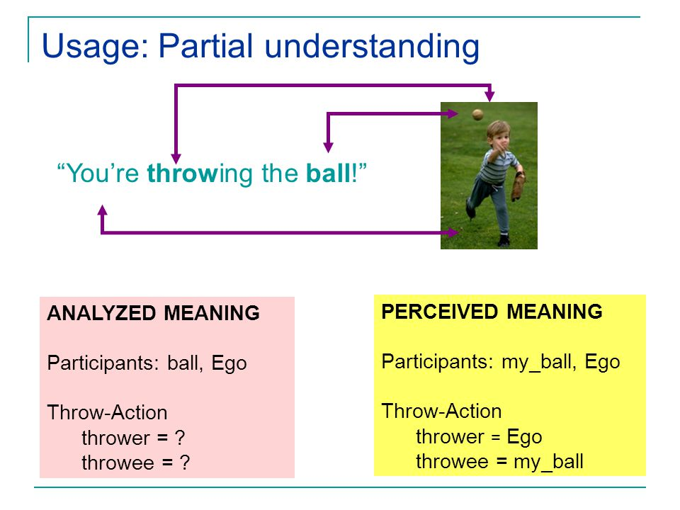 Usage: Partial understanding