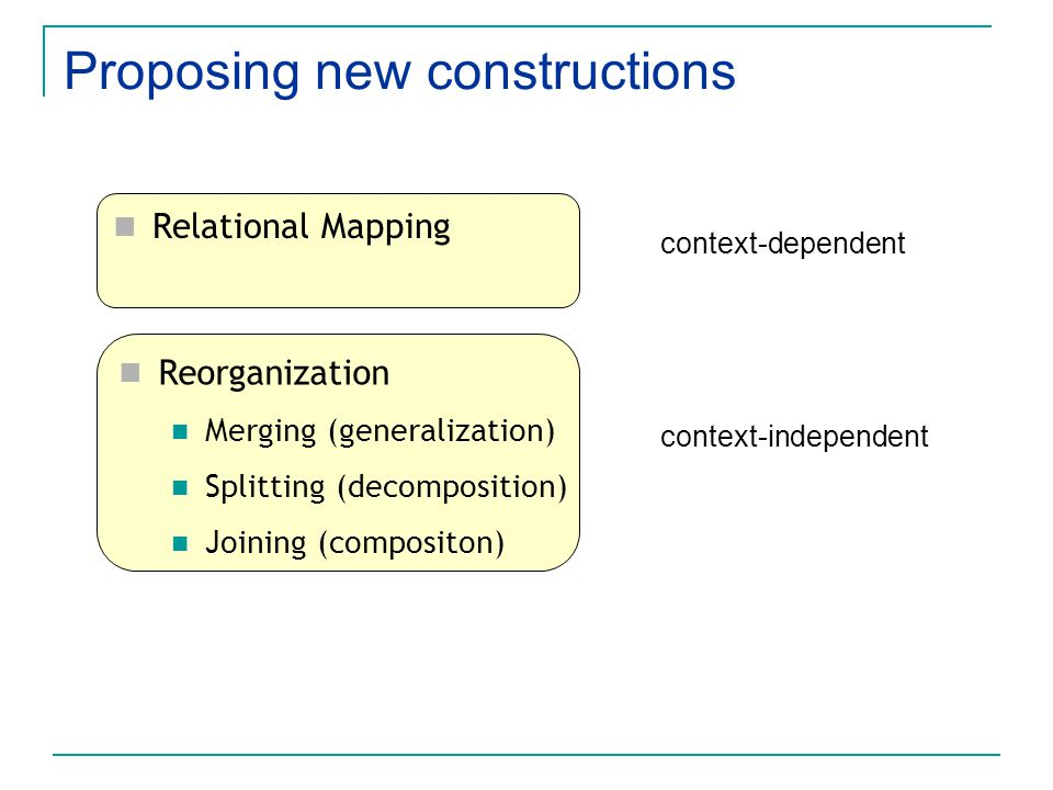 Proposing new constructions