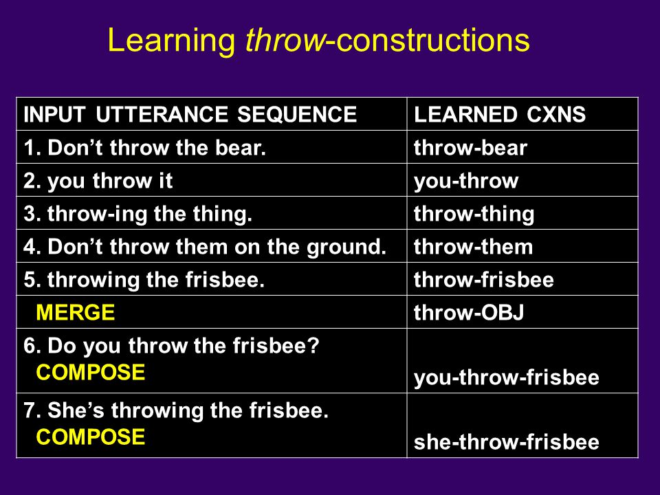 Learning throw-constructions