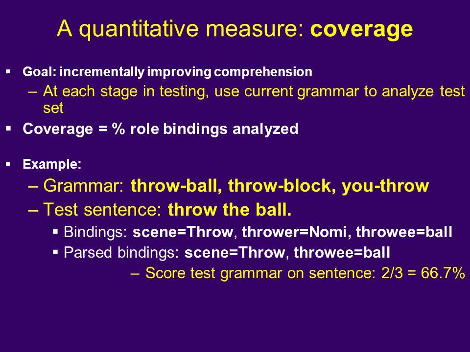 A quantitative measure: coverage
