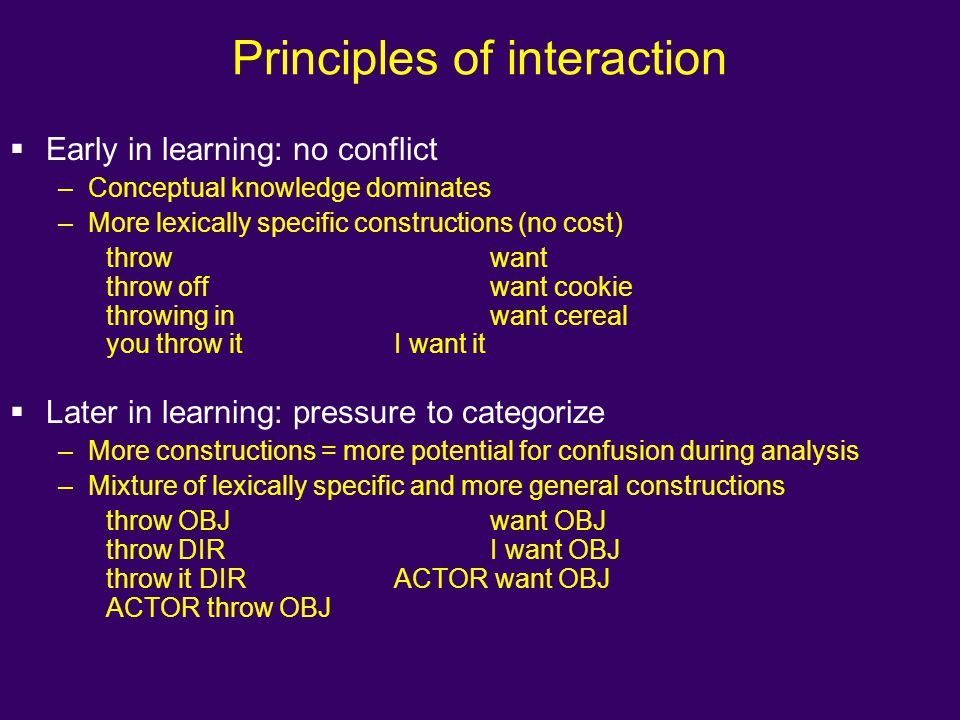 Principles of interaction