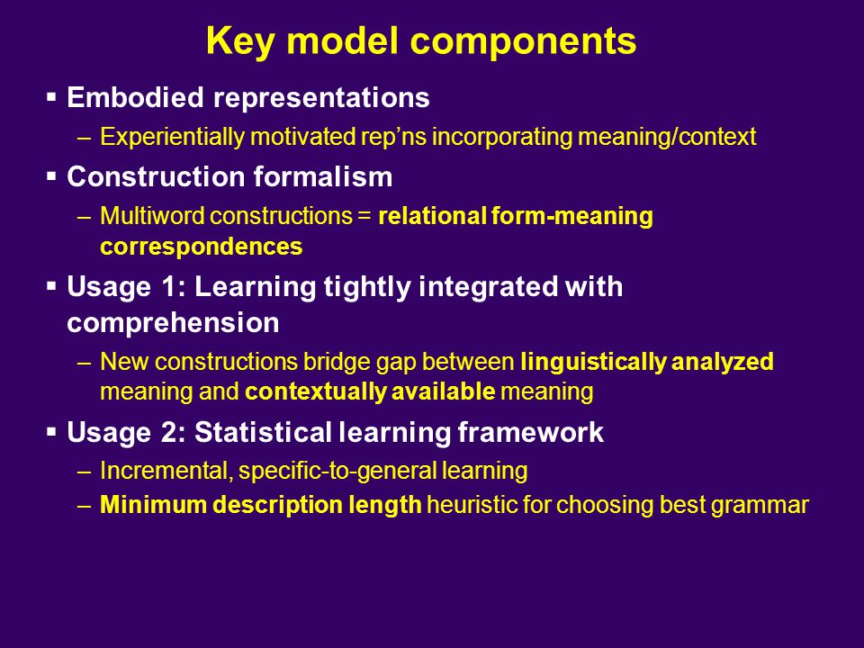 Key model components Embodied representations Construction formalism