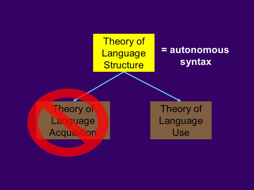 Theory of Language Structure = autonomous syntax