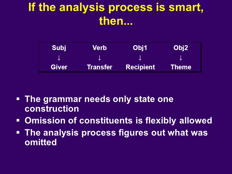 If the analysis process is smart, then...