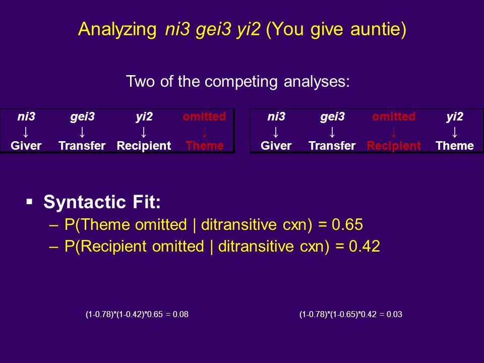Analyzing ni3 gei3 yi2 (You give auntie)