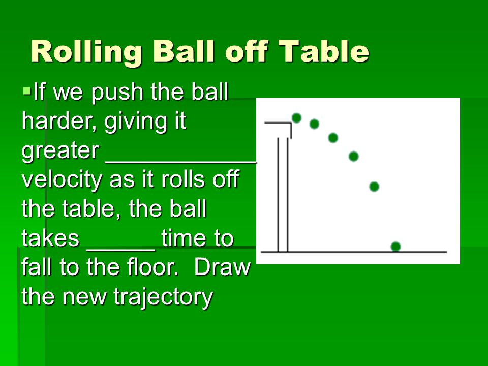 Rolling Ball off Table