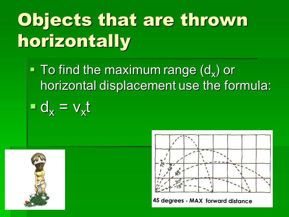 Objects that are thrown horizontally