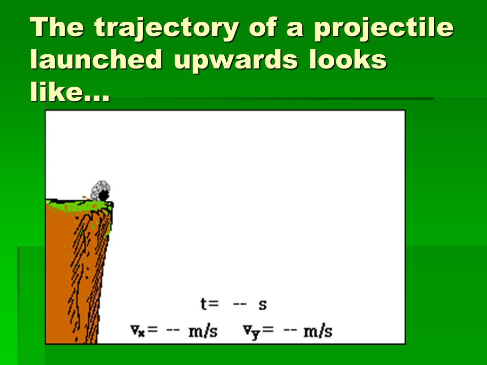 The trajectory of a projectile launched upwards looks like...