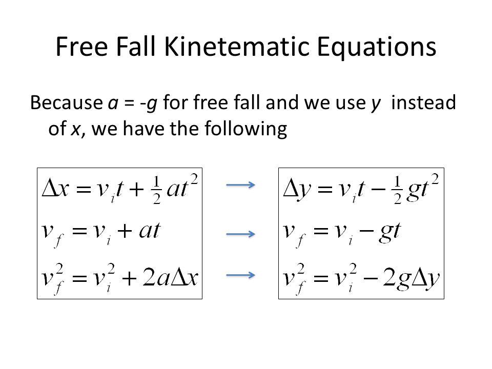 Free Fall Kinetematic Equations