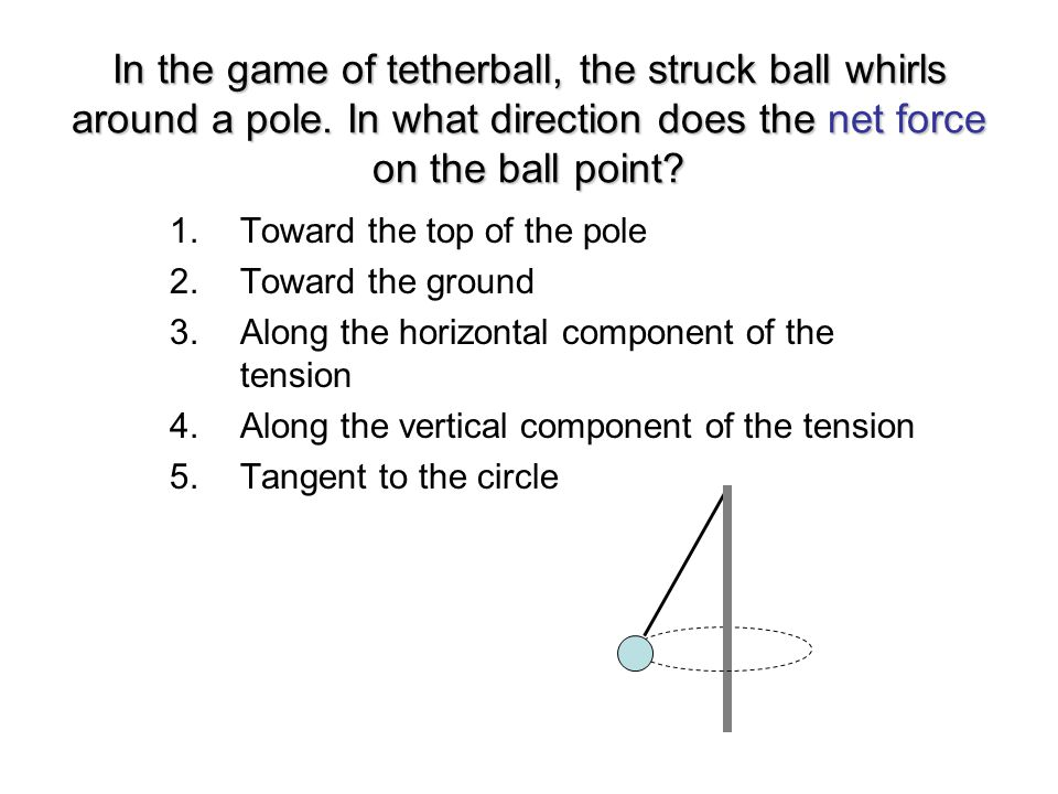 In the game of tetherball, the struck ball whirls around a pole