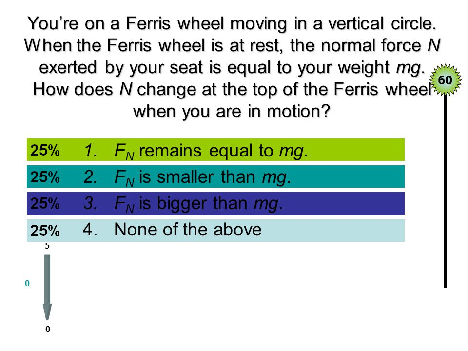 You're on a Ferris wheel moving in a vertical circle