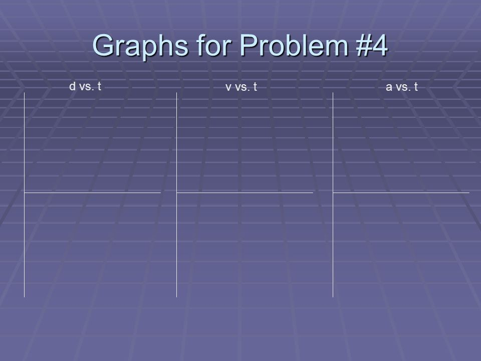 Graphs for Problem #4 d vs. t v vs. t a vs. t