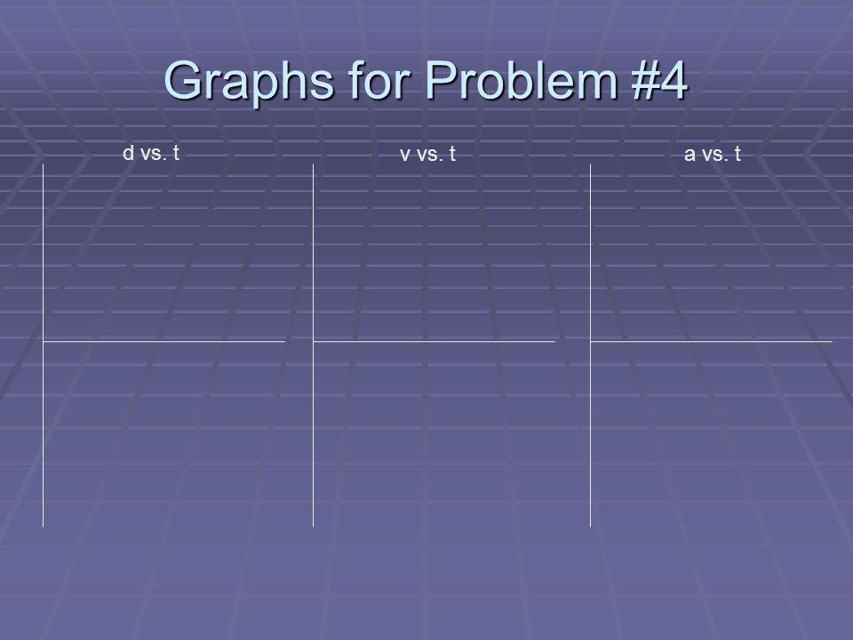 Graphs for Problem #4 d vs. t v vs. t a vs. t